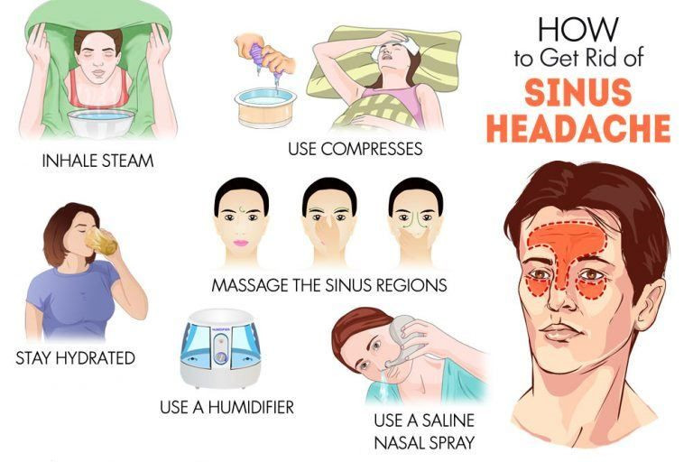 How to Get Rid of a Sinus Headache - Getridofallthings com